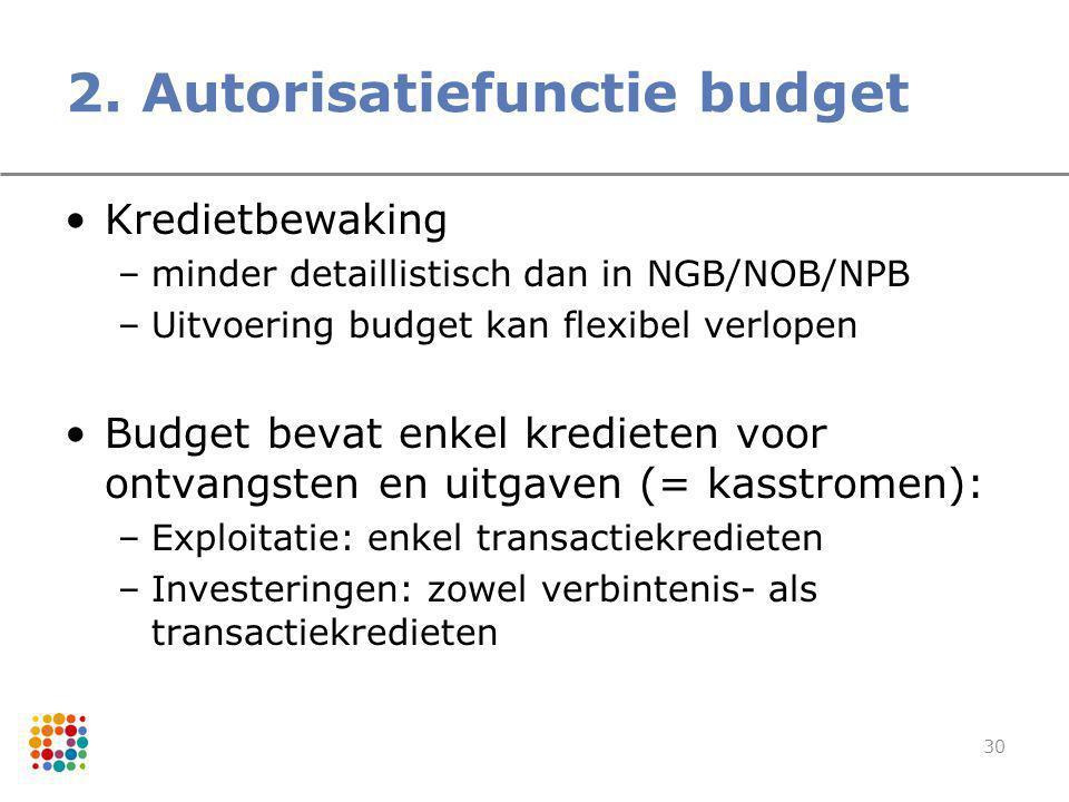 2. Autorisatiefunctie budget