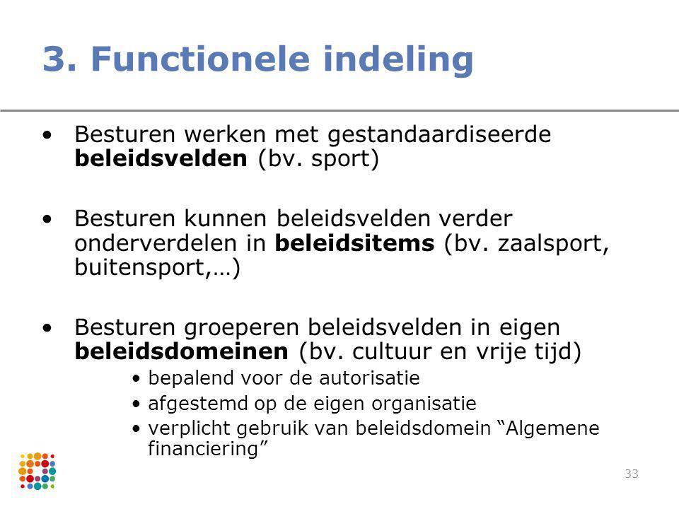 3. Functionele indeling Besturen werken met gestandaardiseerde beleidsvelden (bv. sport)