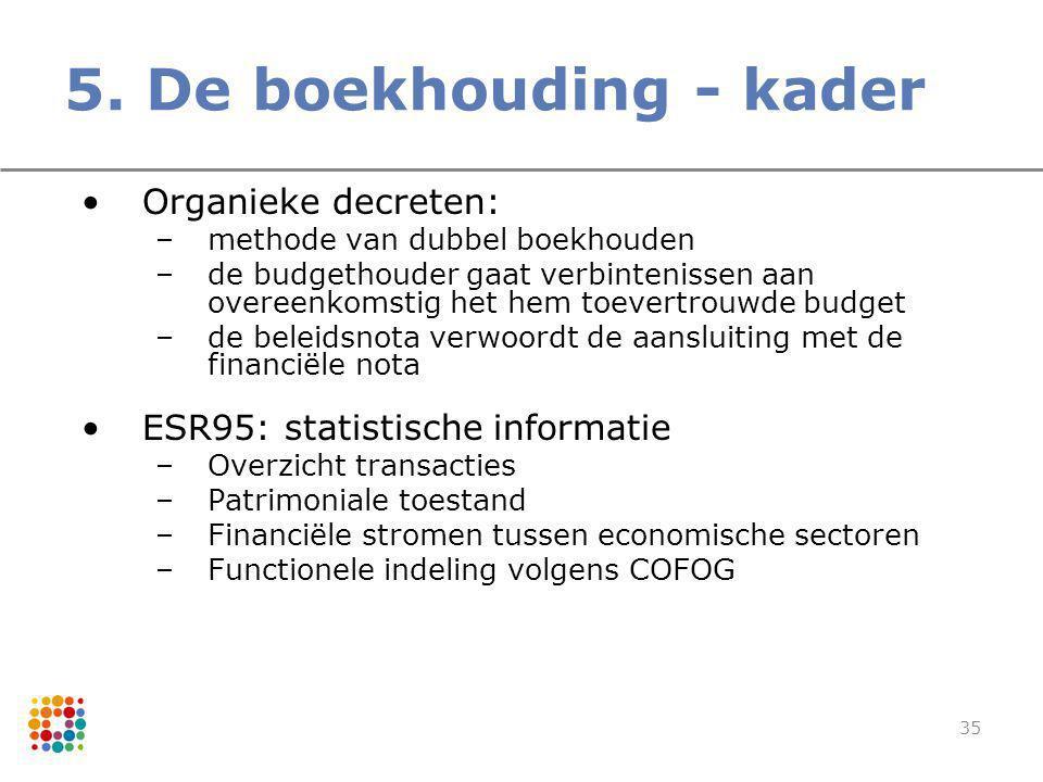 5. De boekhouding - kader Organieke decreten: