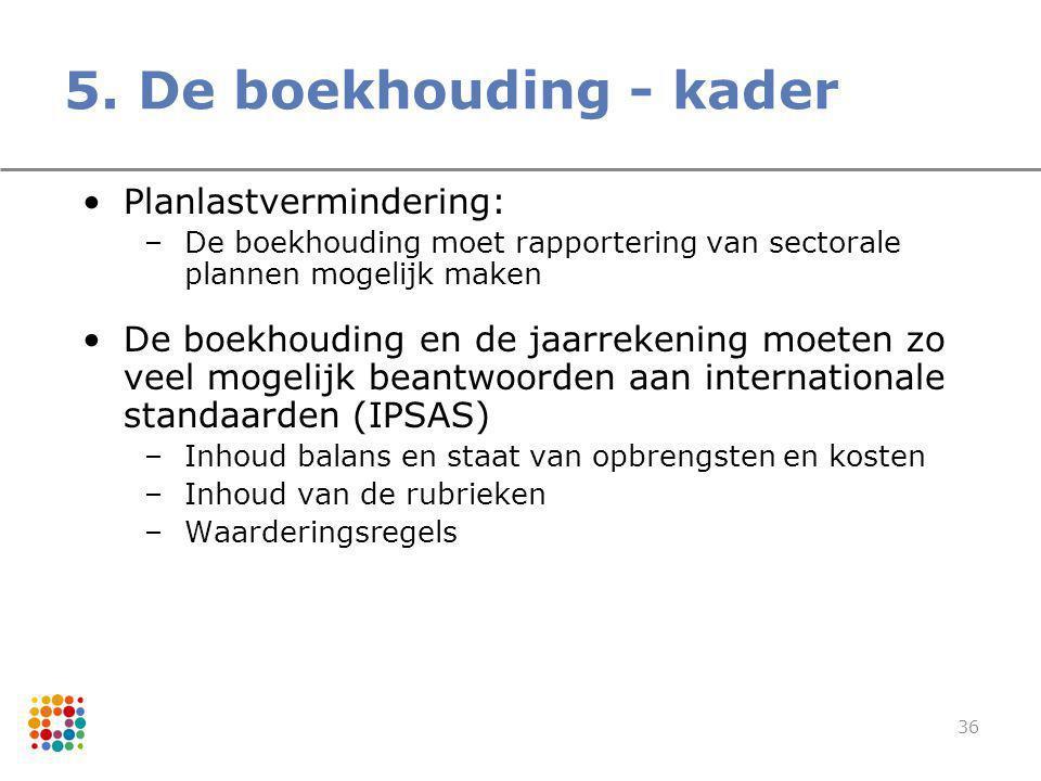 5. De boekhouding - kader Planlastvermindering: