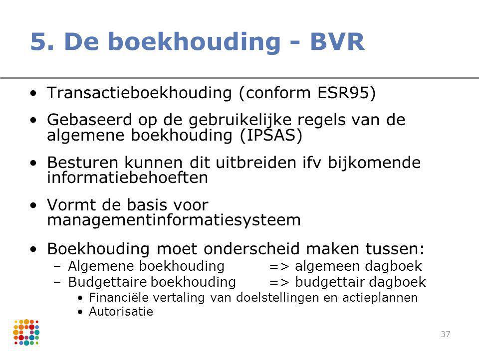 5. De boekhouding - BVR Transactieboekhouding (conform ESR95)