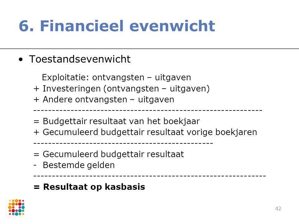 6. Financieel evenwicht Toestandsevenwicht