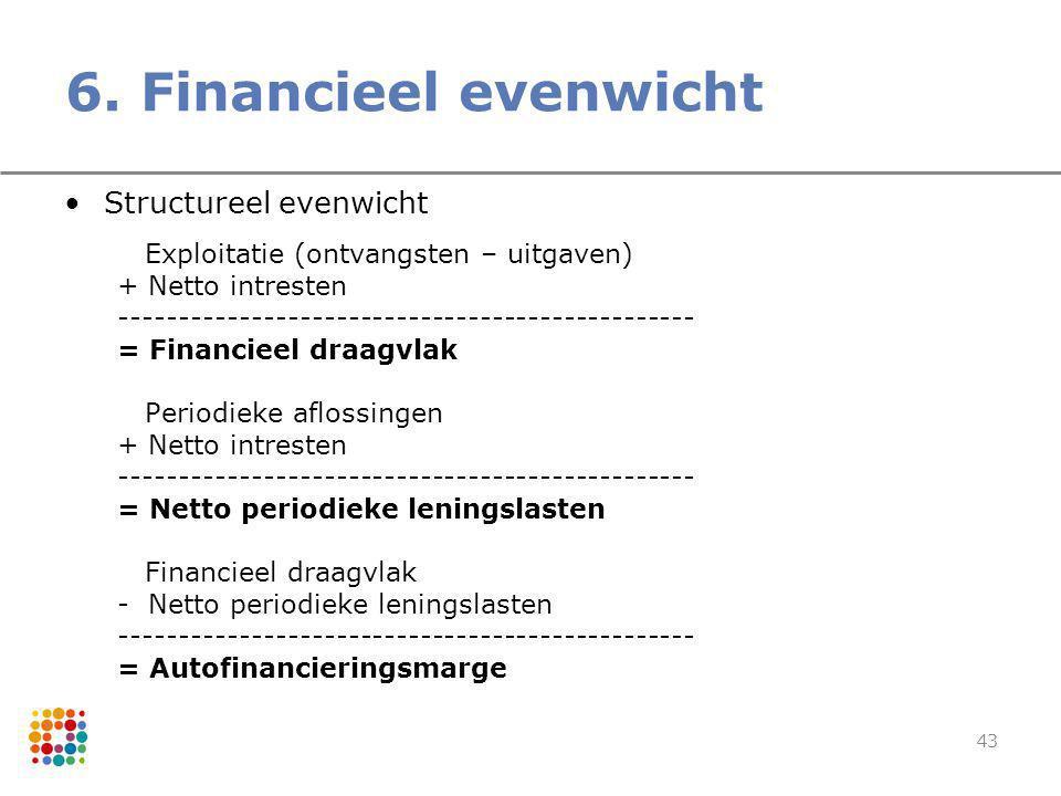 6. Financieel evenwicht Structureel evenwicht