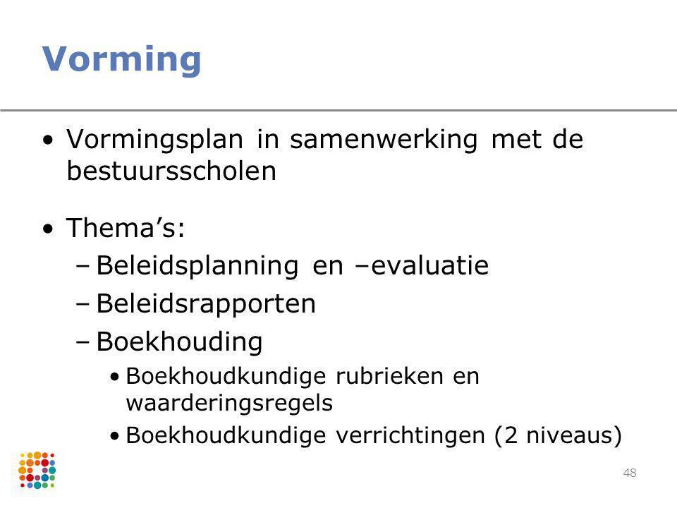 Vorming Vormingsplan in samenwerking met de bestuursscholen Thema's: