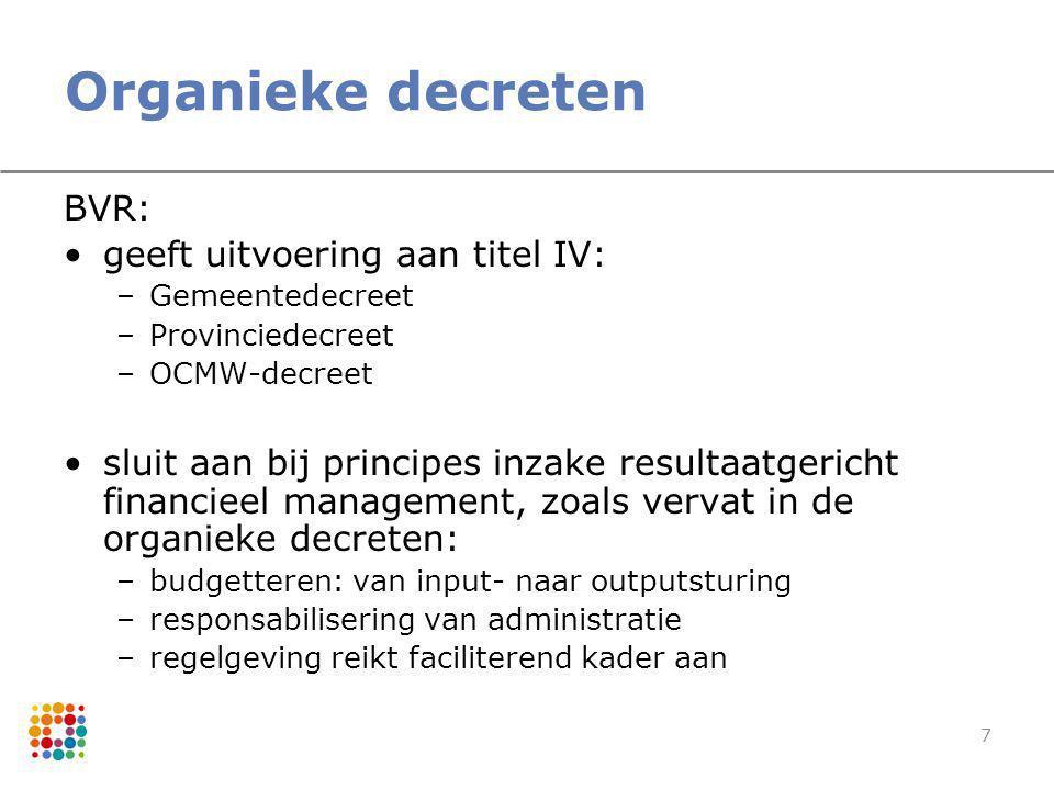 Organieke decreten BVR: geeft uitvoering aan titel IV: