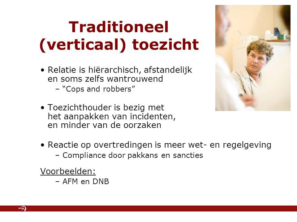 Traditioneel (verticaal) toezicht