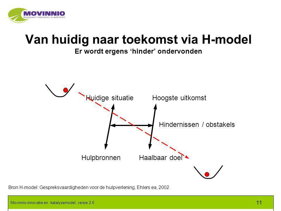 Van huidig naar toekomst via H-model Er wordt ergens 'hinder' ondervonden