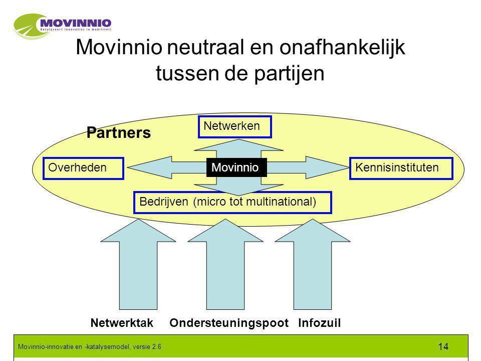 Movinnio neutraal en onafhankelijk tussen de partijen