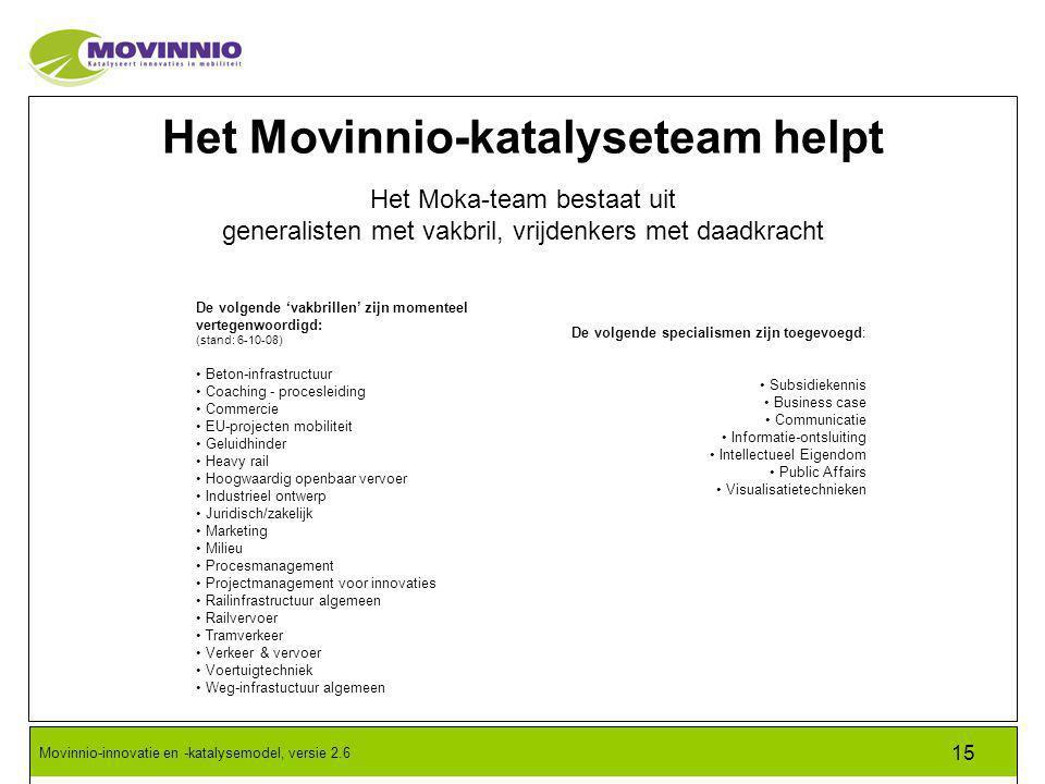 Het Movinnio-katalyseteam helpt