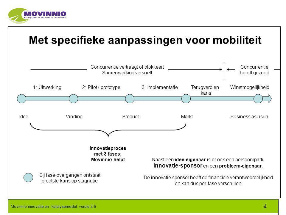Met specifieke aanpassingen voor mobiliteit
