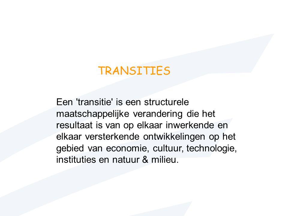 TRANSITIES
