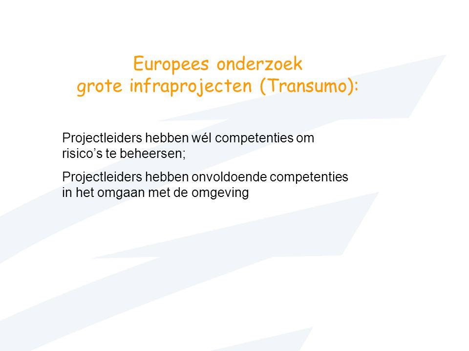 grote infraprojecten (Transumo):