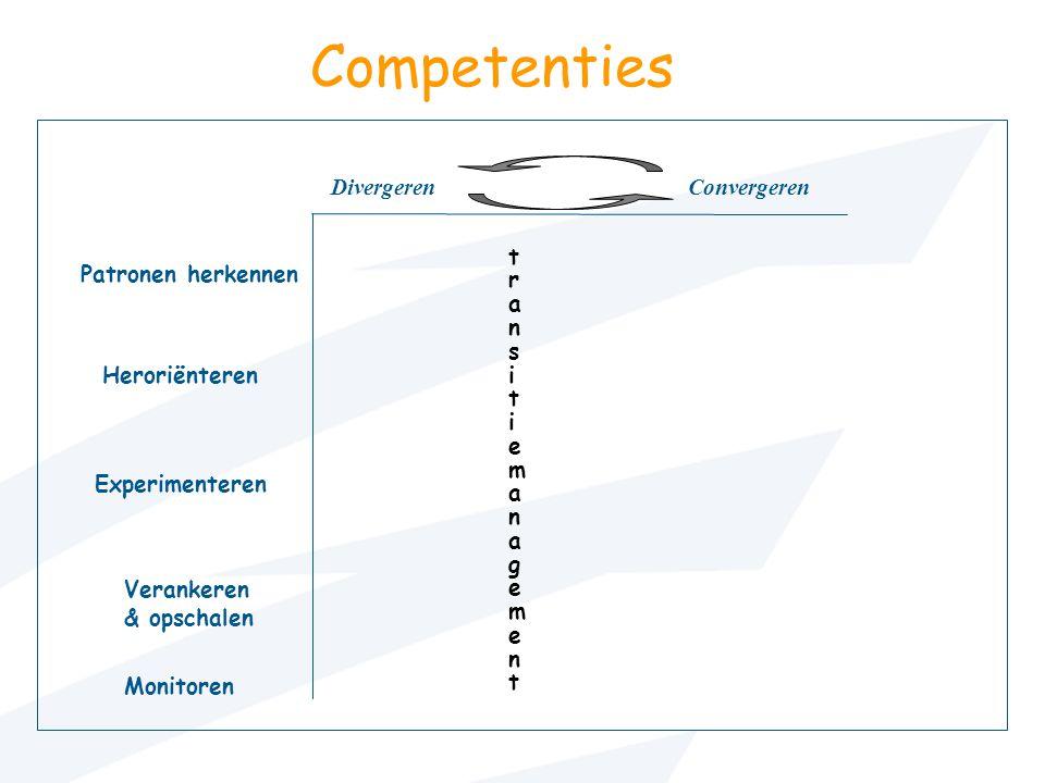 Competenties Divergeren Convergeren Patronen herkennen t r a n s i e m