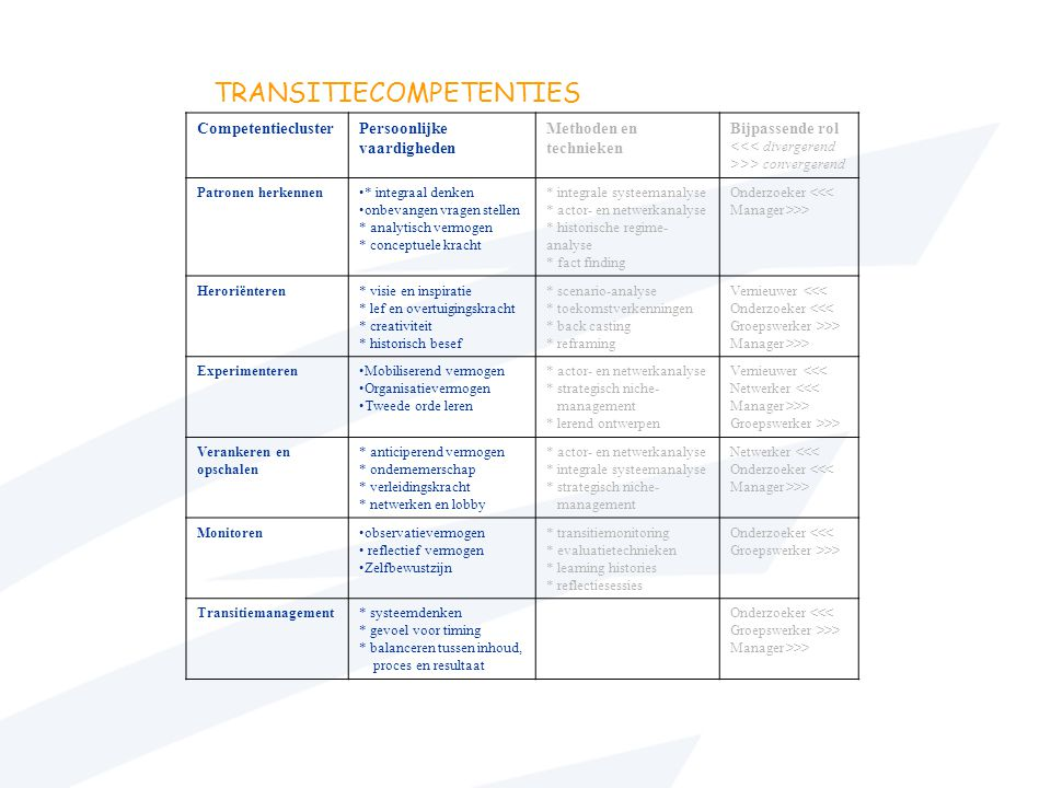 TRANSITIECOMPETENTIES