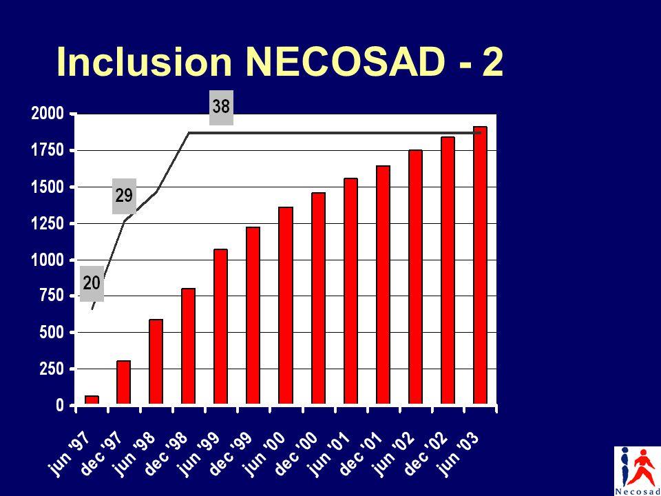 Inclusion NECOSAD - 2