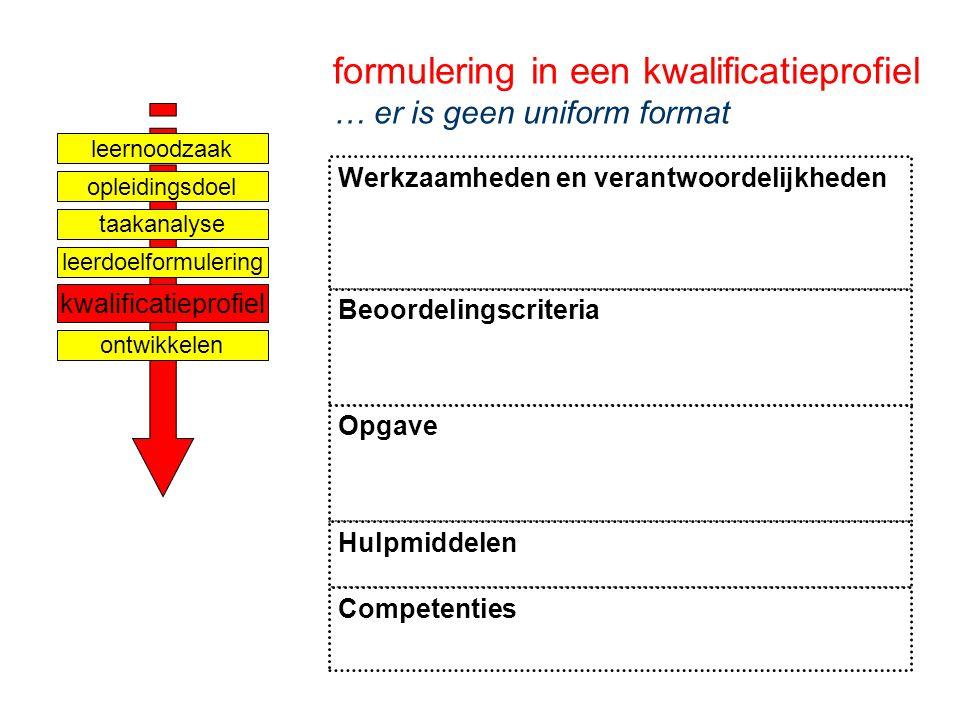 formulering in een kwalificatieprofiel