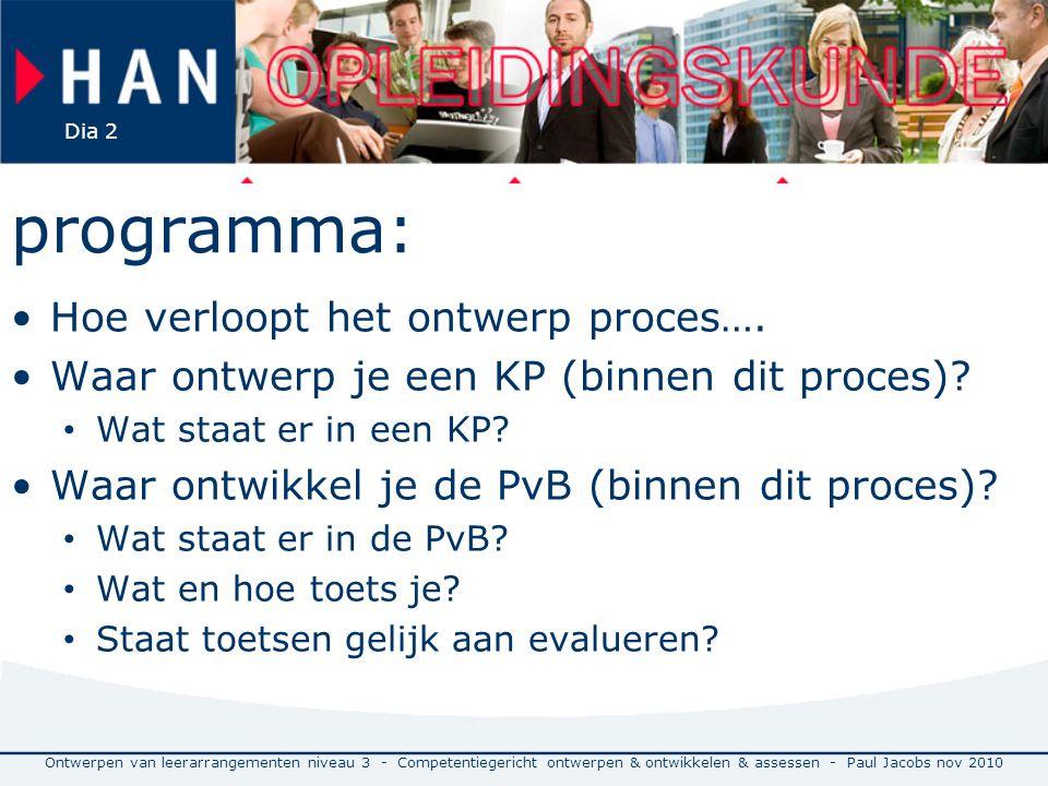 programma: Hoe verloopt het ontwerp proces….