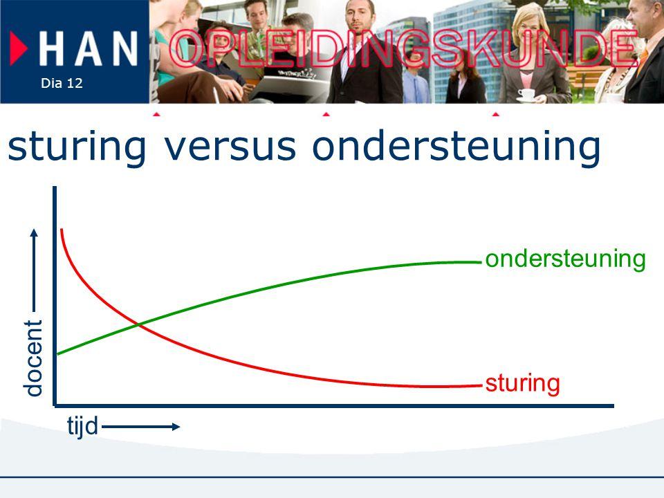 sturing versus ondersteuning