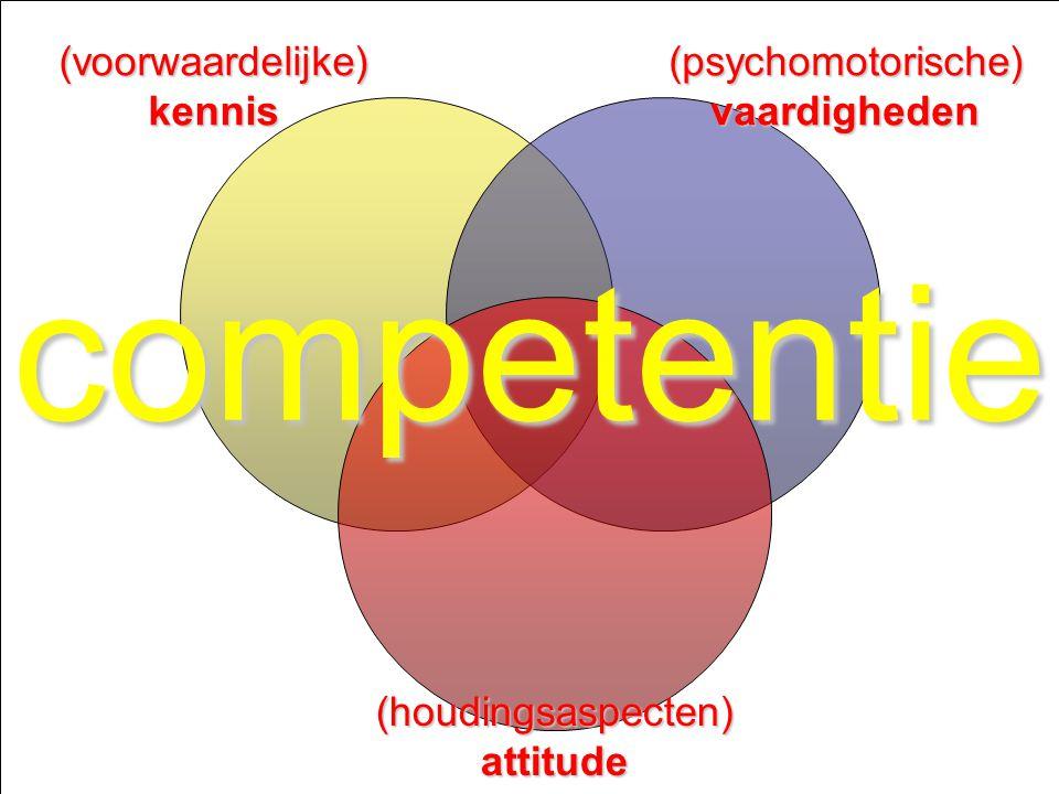 competentie (voorwaardelijke) kennis (psychomotorische) vaardigheden