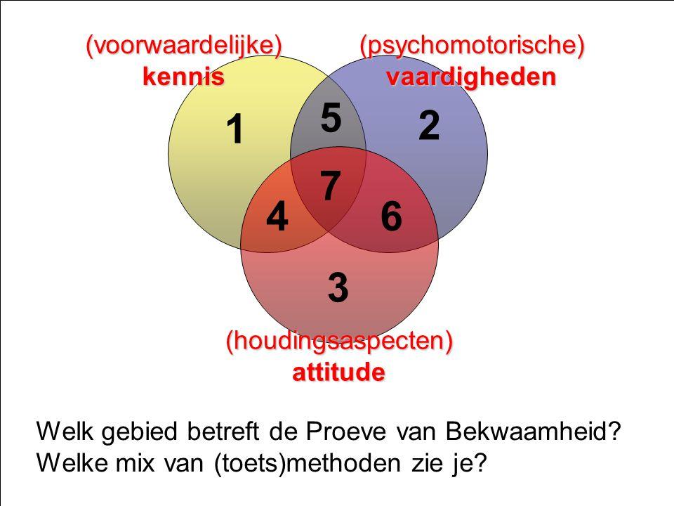 5 1 2 7 4 6 3 (voorwaardelijke) kennis (psychomotorische) vaardigheden