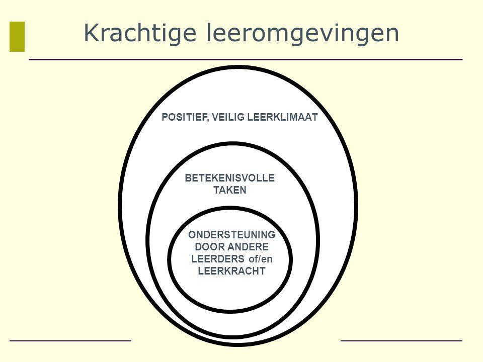 POSITIEF, VEILIG LEERKLIMAAT DOOR ANDERE LEERDERS of/en