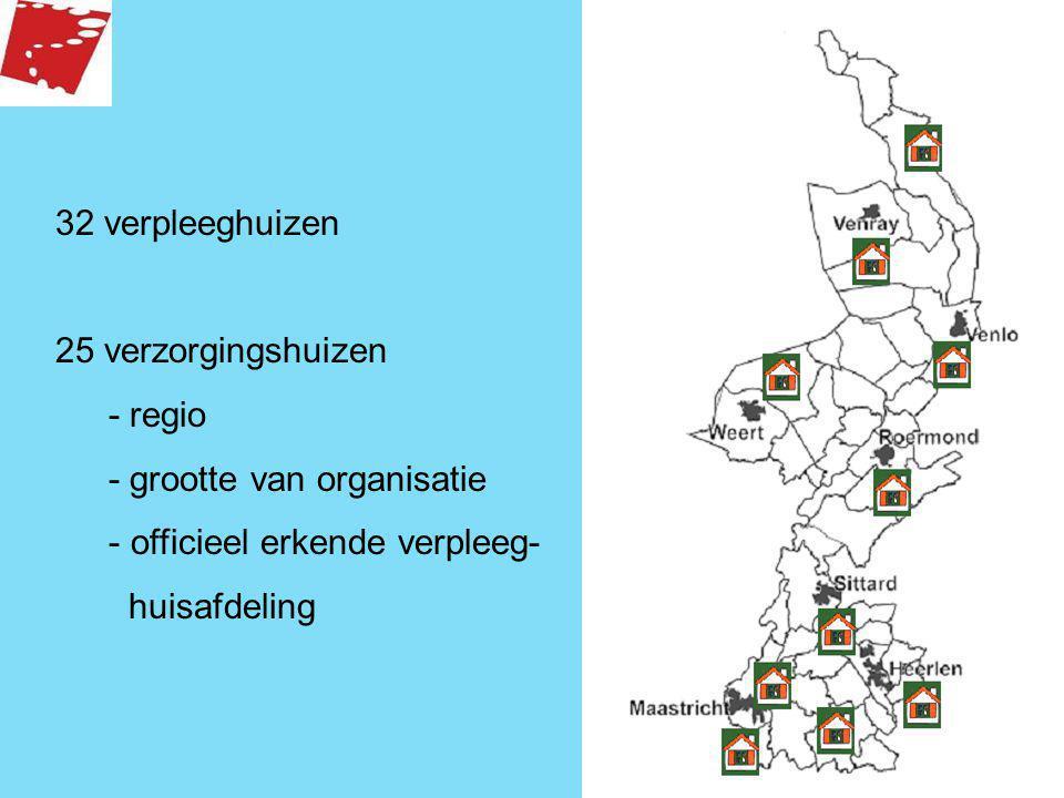 32 verpleeghuizen 25 verzorgingshuizen. - regio. - grootte van organisatie. officieel erkende verpleeg-