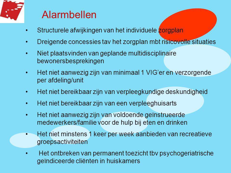 Alarmbellen Structurele afwijkingen van het individuele zorgplan