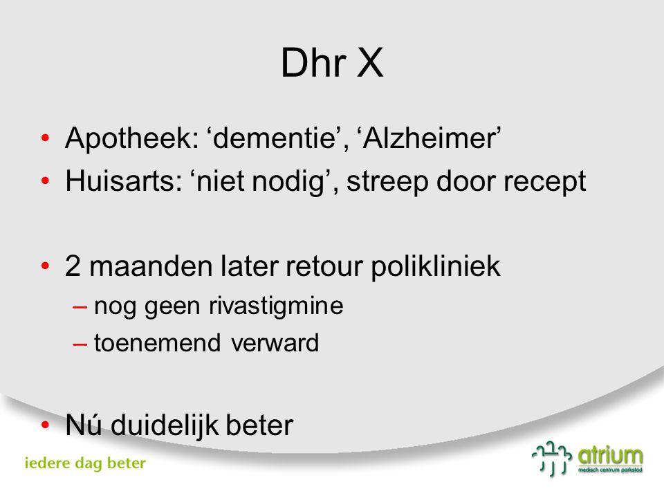Dhr X Apotheek: 'dementie', 'Alzheimer'