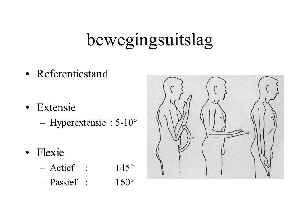 bewegingsuitslag Referentiestand Extensie Flexie Hyperextensie : 5-10°