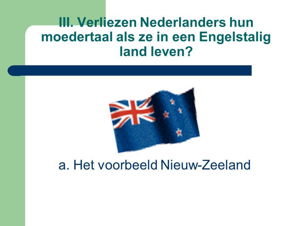 a. Het voorbeeld Nieuw-Zeeland