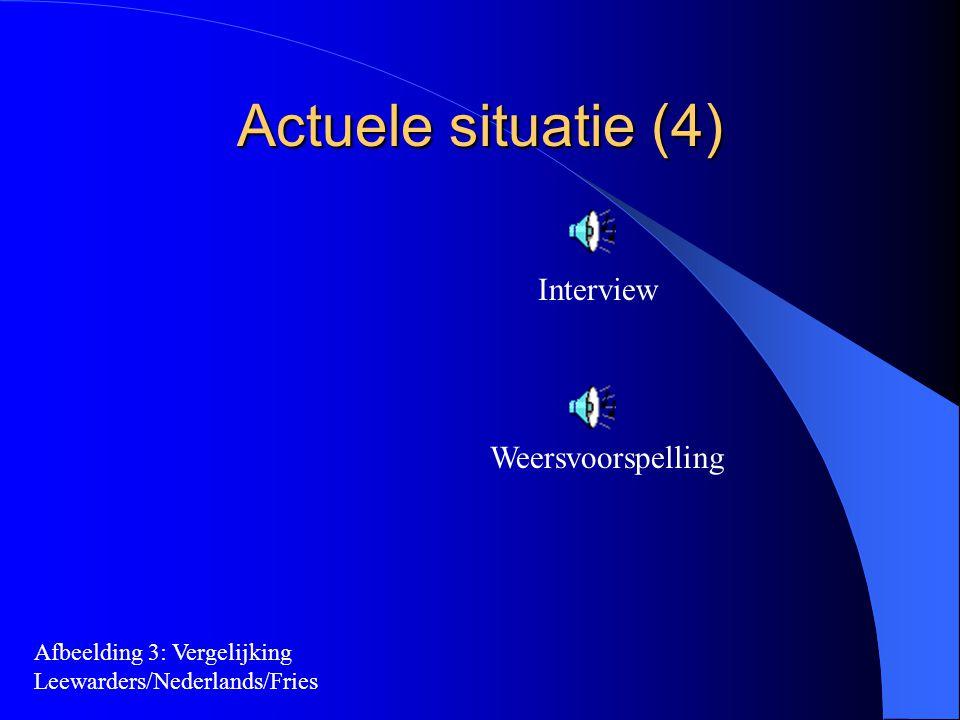 Actuele situatie (4) Interview Weersvoorspelling