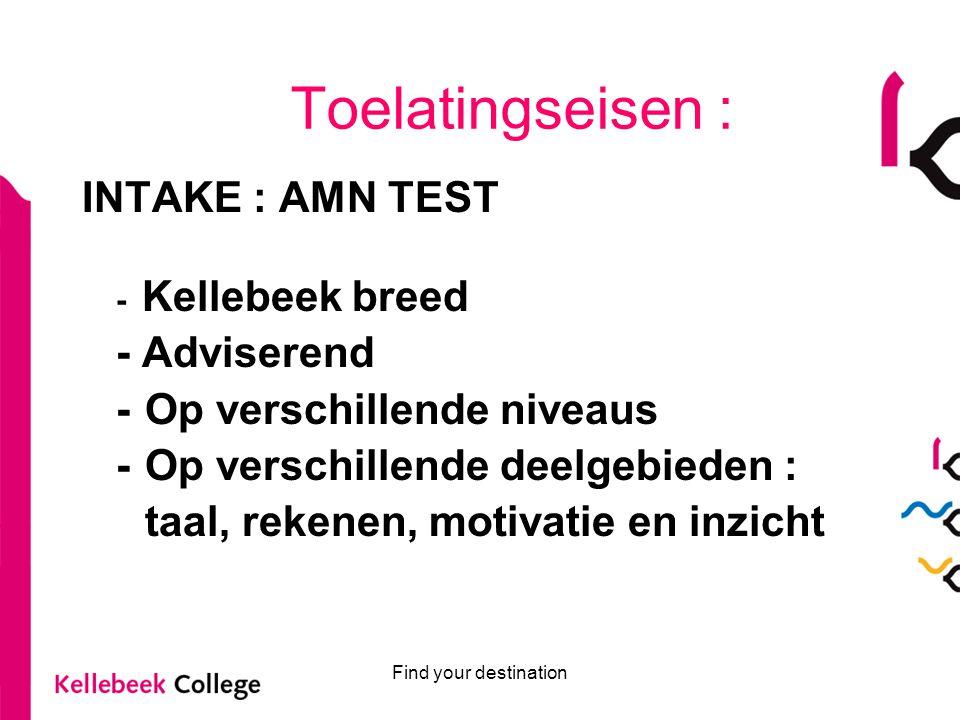 Toelatingseisen : INTAKE : AMN TEST - Adviserend