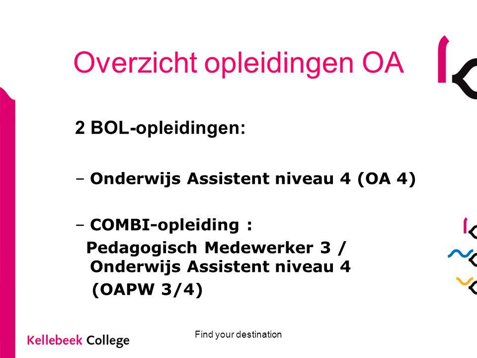 Overzicht opleidingen OA