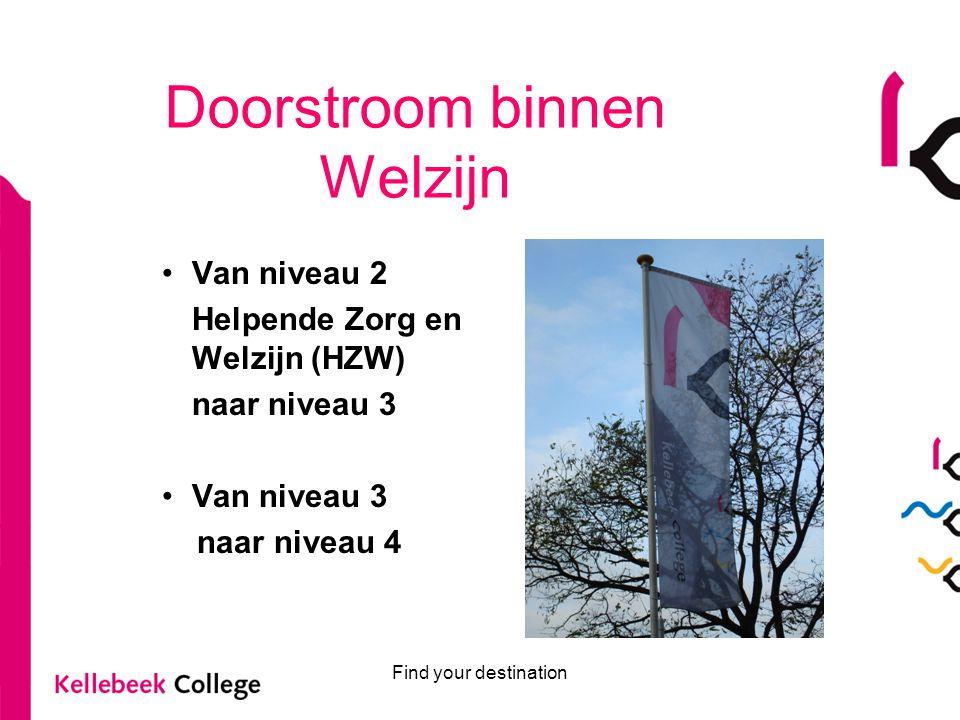 Doorstroom binnen Welzijn