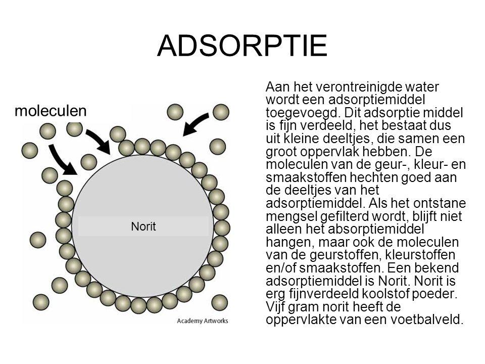 ADSORPTIE