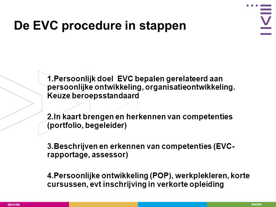 De EVC procedure in stappen