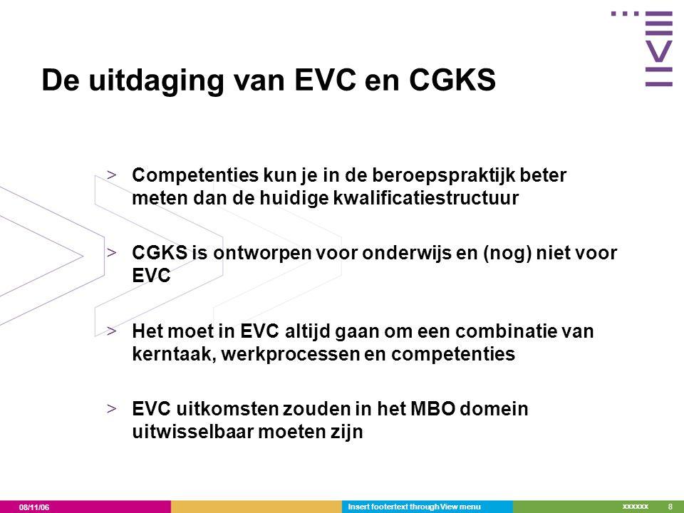 De uitdaging van EVC en CGKS