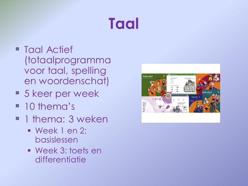 Taal Taal Actief (totaalprogramma voor taal, spelling en woordenschat)