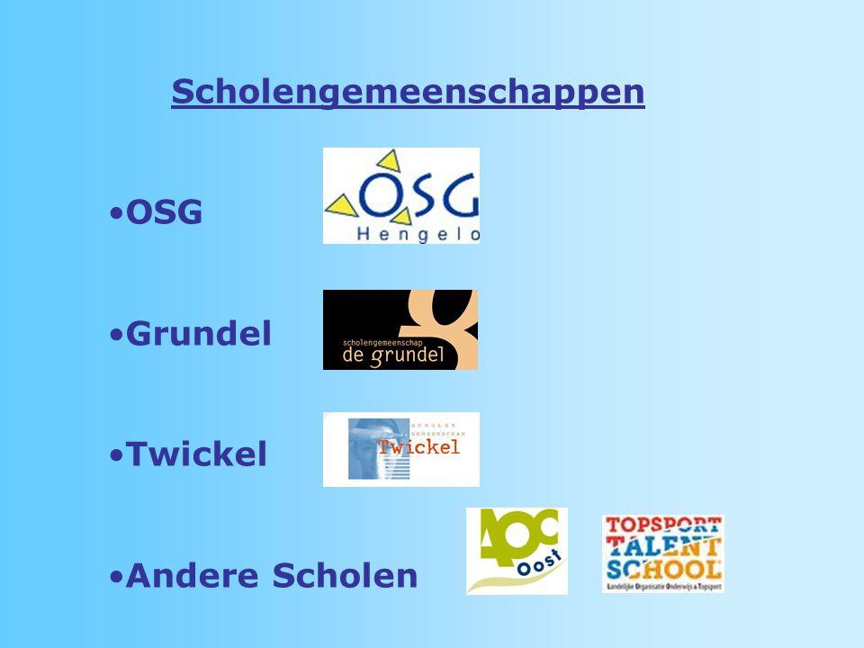 Scholengemeenschappen