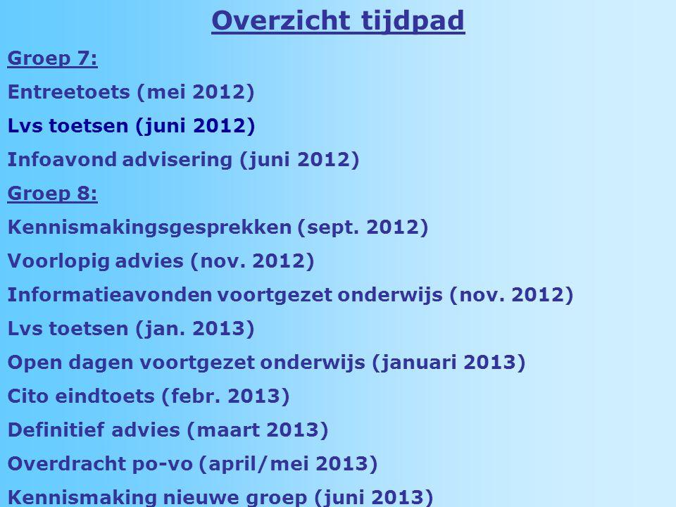 Overzicht tijdpad Groep 7: Entreetoets (mei 2012)