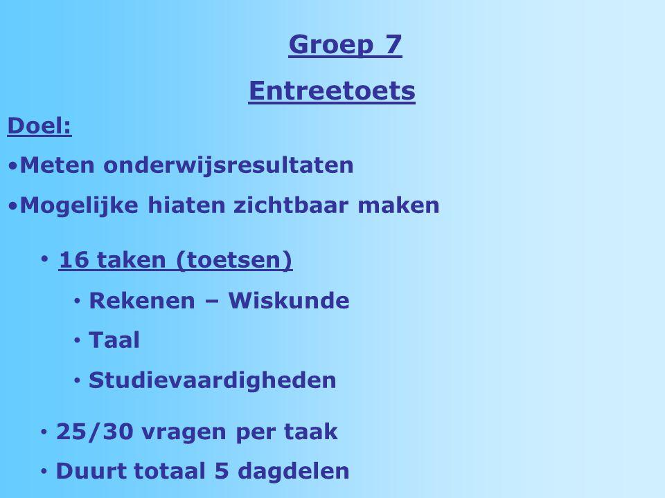 Groep 7 Entreetoets 16 taken (toetsen) Doel: Meten onderwijsresultaten