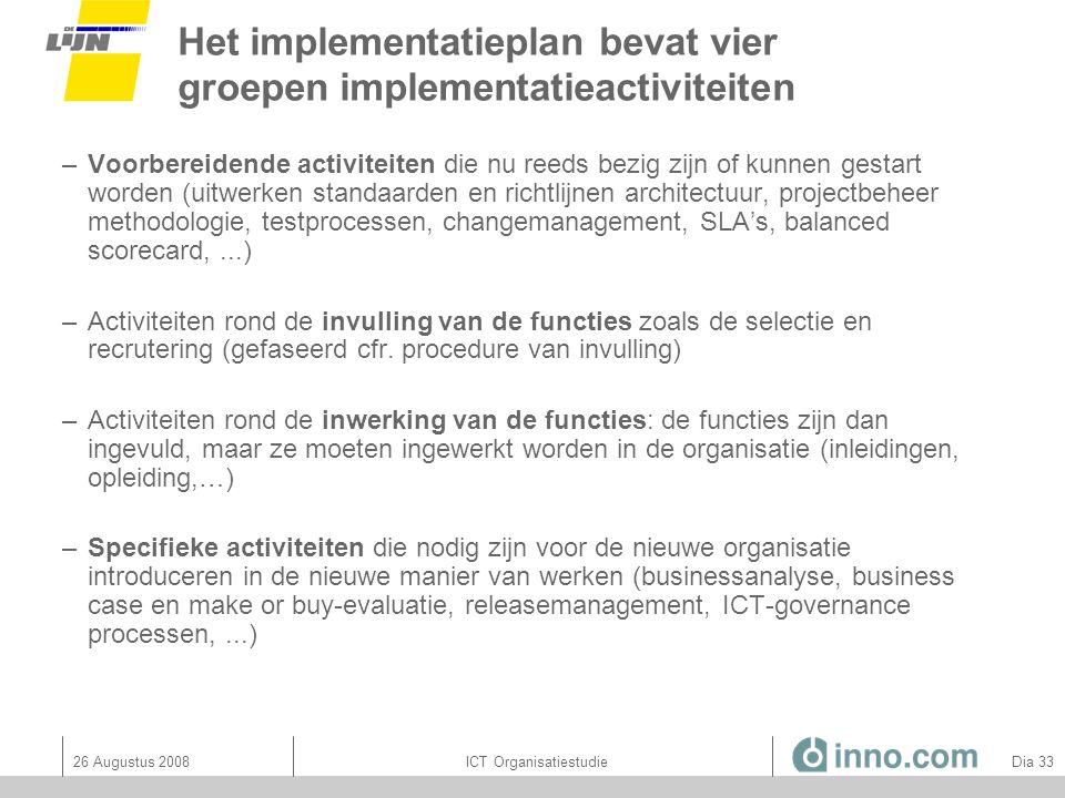 Het implementatieplan bevat vier groepen implementatieactiviteiten