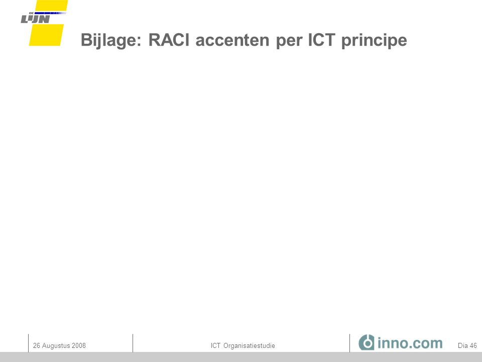 Bijlage: RACI accenten per ICT principe