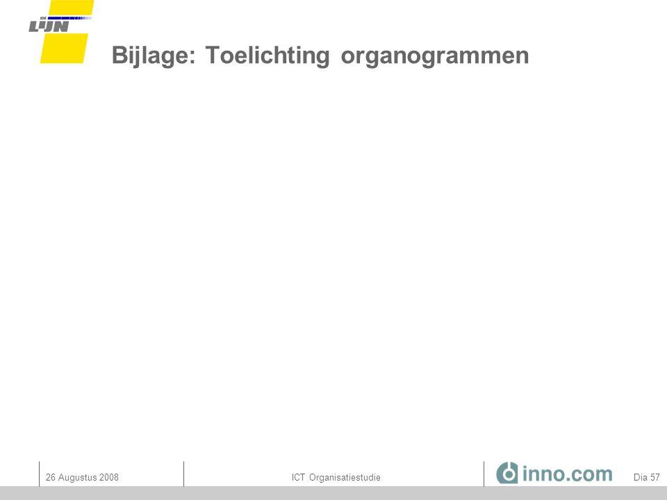 Bijlage: Toelichting organogrammen