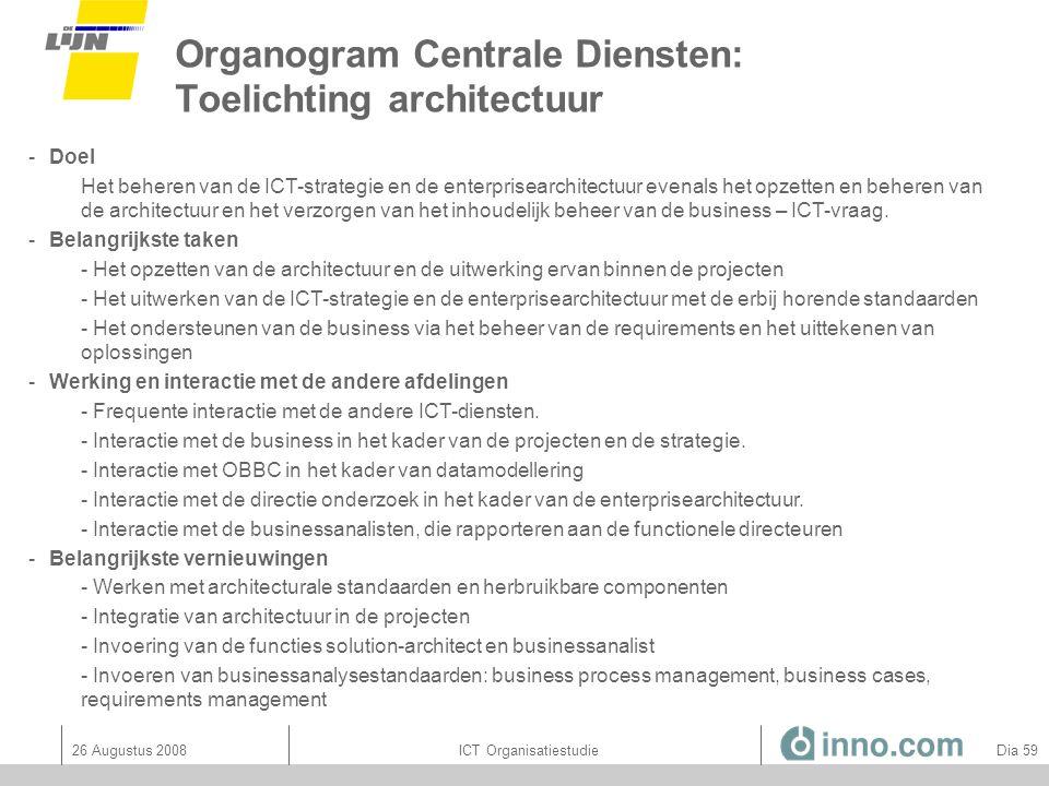 Organogram Centrale Diensten: Toelichting architectuur