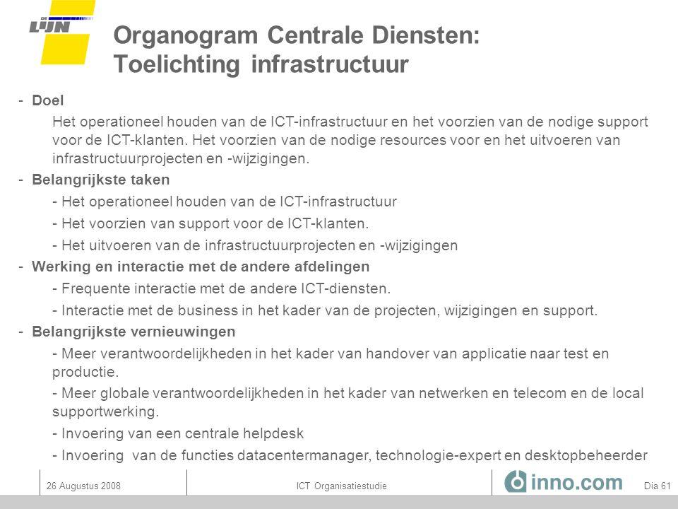 Organogram Centrale Diensten: Toelichting infrastructuur