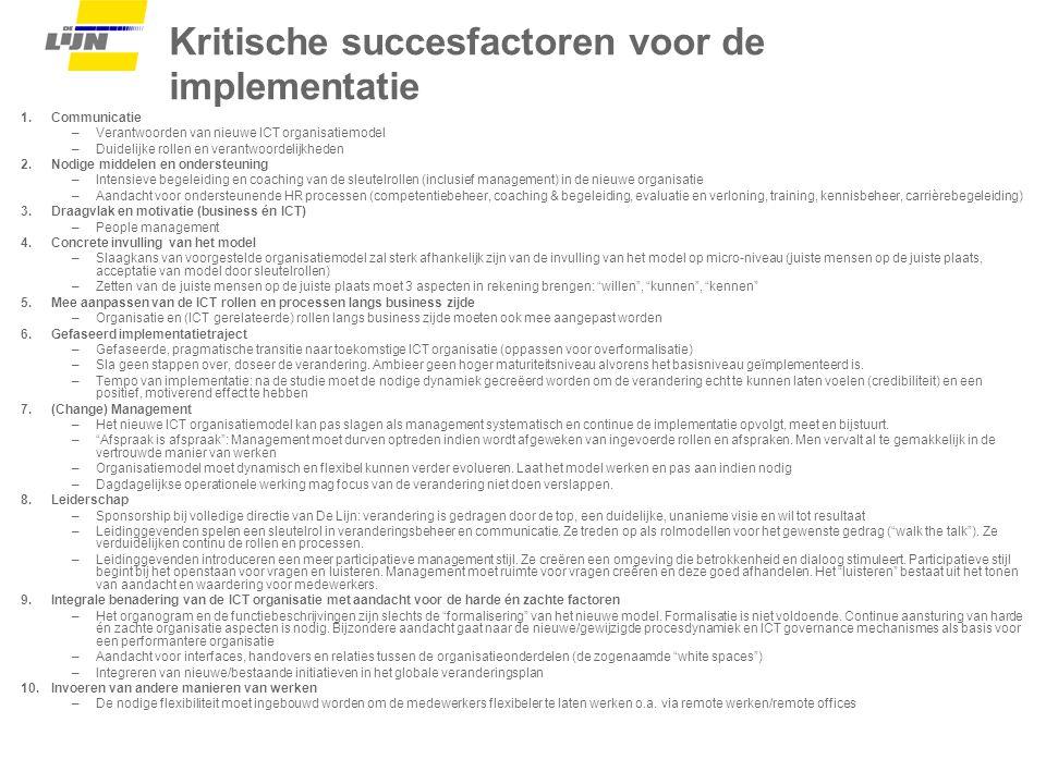 Kritische succesfactoren voor de implementatie