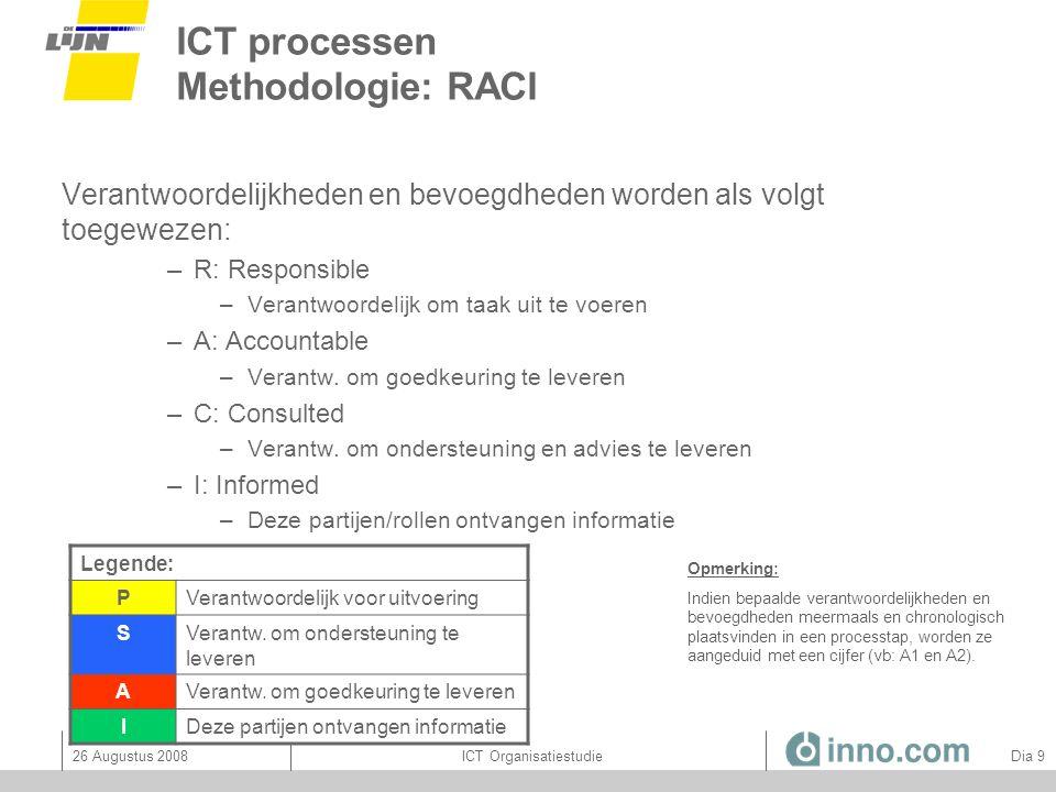 ICT processen Methodologie: RACI