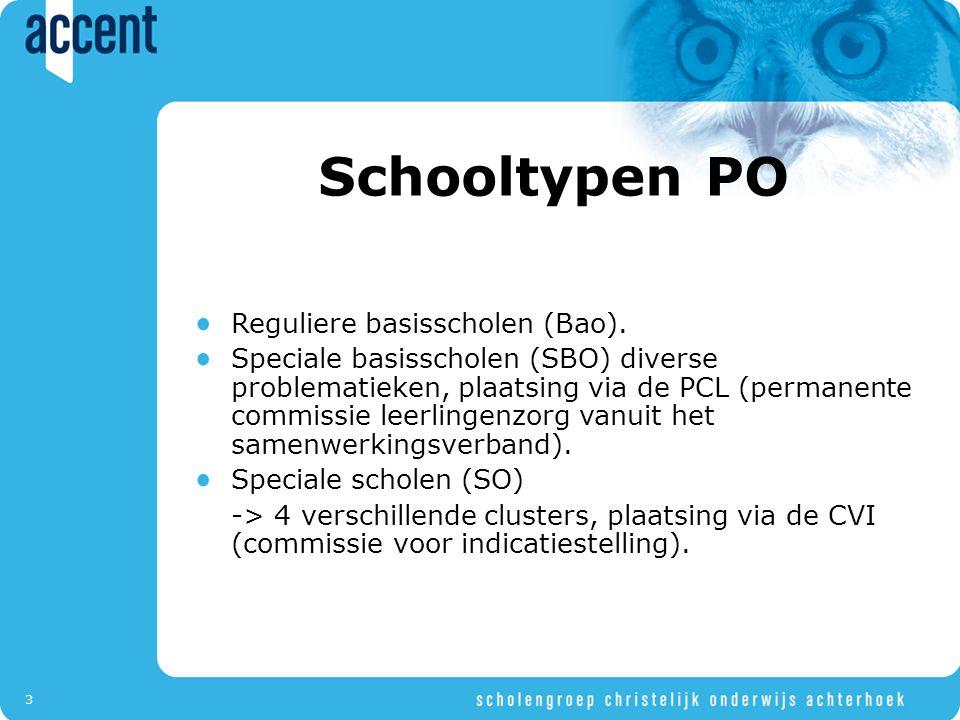 Schooltypen PO Reguliere basisscholen (Bao).