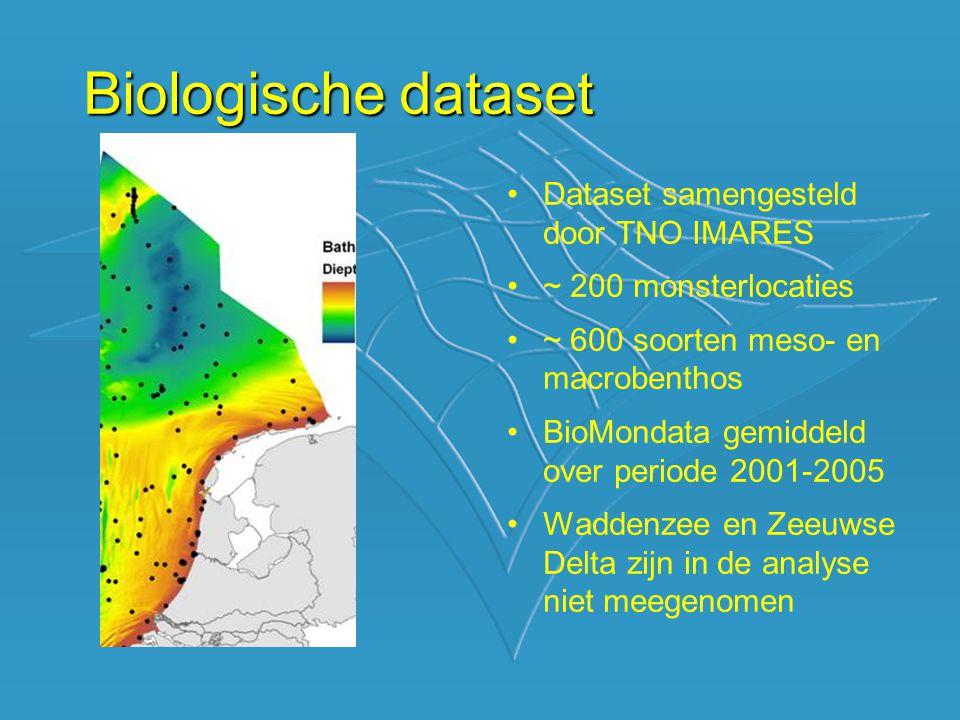 Biologische dataset Dataset samengesteld door TNO IMARES